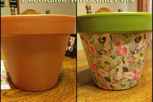 Decorative Terracotta Pot for Mother's Day